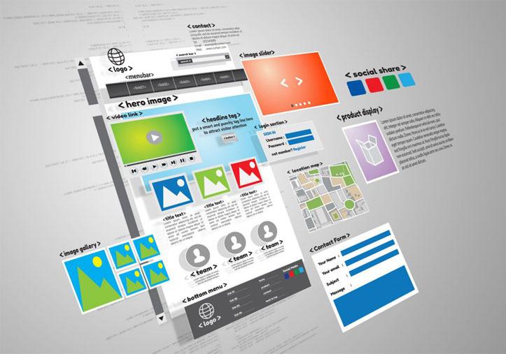 نکاتی که قبل از طراحی وب سایت و فروشگاه اینترنتی باید بدانید